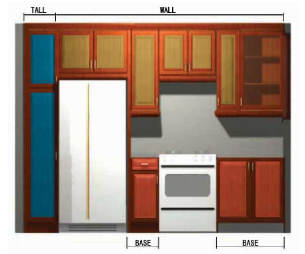 Do It Yourself Refacing Kitchen Cabinets: Learn About Cabinet Refacing